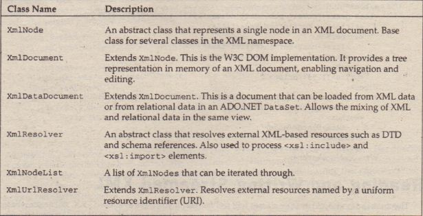 Assignment writing service xml