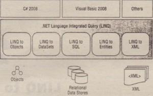 Figure 27-1