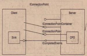 Figure 24-6