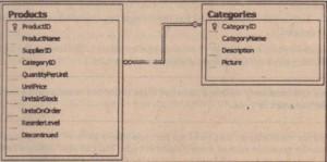 Figure 26-8