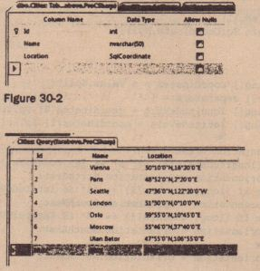 Figure 30-3