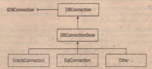 Figure 26-1