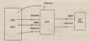 Figure 24-15