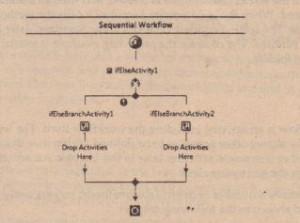 Figure 43·3
