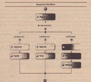 Figure 43-6
