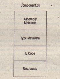Figure 17-1