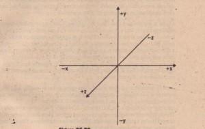 Figure 35.22