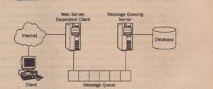 Figure 45-3
