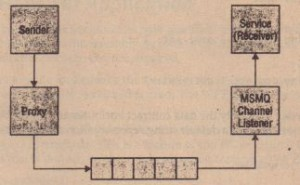 Figure 45-14