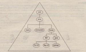 Figure 46-2