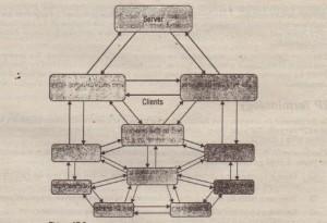Figure 47-3
