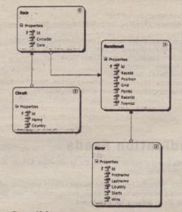 Figure 48-3