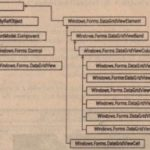 DataGridView Class Hierarchy