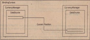Figure 32-16