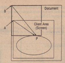 Figure 33-11