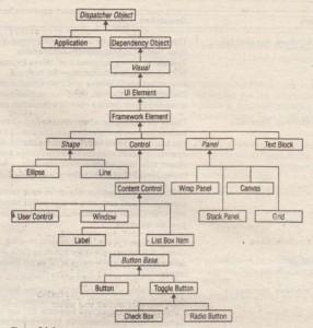 Figure 34-4
