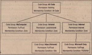 Figure 20-5