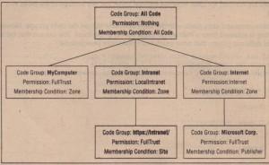 Figure 2().6